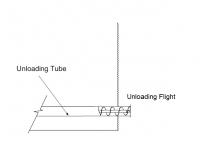 "6"" Hutchinson 8' Unloading Tube for 14'-16' Grain Bin"