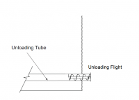 "6"" Hutchinson Standard Bin Unload Equipment - 6"" Hutchinson Unloading Tubes - Hutchinson - 6"" Hutchinson 17'6"" Unloading Tube for 32'-34' Grain Bin"