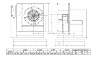 "Brock - 15"" Brock High-Speed Centrifugal Fan - 3 HP 3 PH 575V - Image 2"