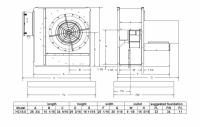 "Brock - 15"" Brock High-Speed Centrifugal Fan - 5 HP 1 PH 230V - Image 2"