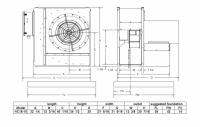 "Brock - 18"" Brock High-Speed Centrifugal Fan - 15 HP 3 PH 230V - Image 2"