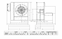 "Brock - 18"" Brock High-Speed Centrifugal Fan - 7.5 HP 3 PH 230V - Image 2"