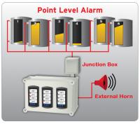 BinMaster Point Level Alarm Panel - BinMaster Horns - BinMaster - BinMaster BM-350 115 VAC Horn