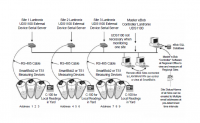 BinMaster UDS1100 Ethernet to Serial Adapter Kit